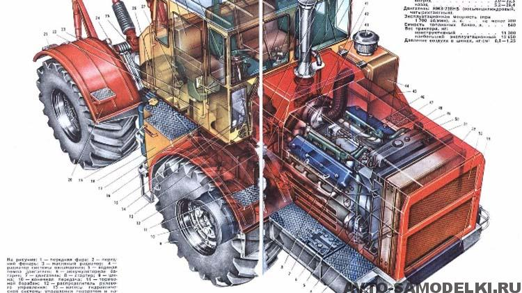 схема трактор Кировец
